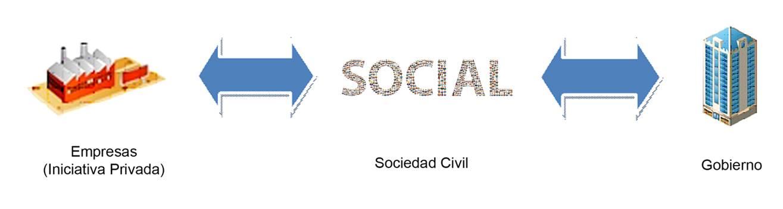 Sinergias Franquicias con Impacto Social